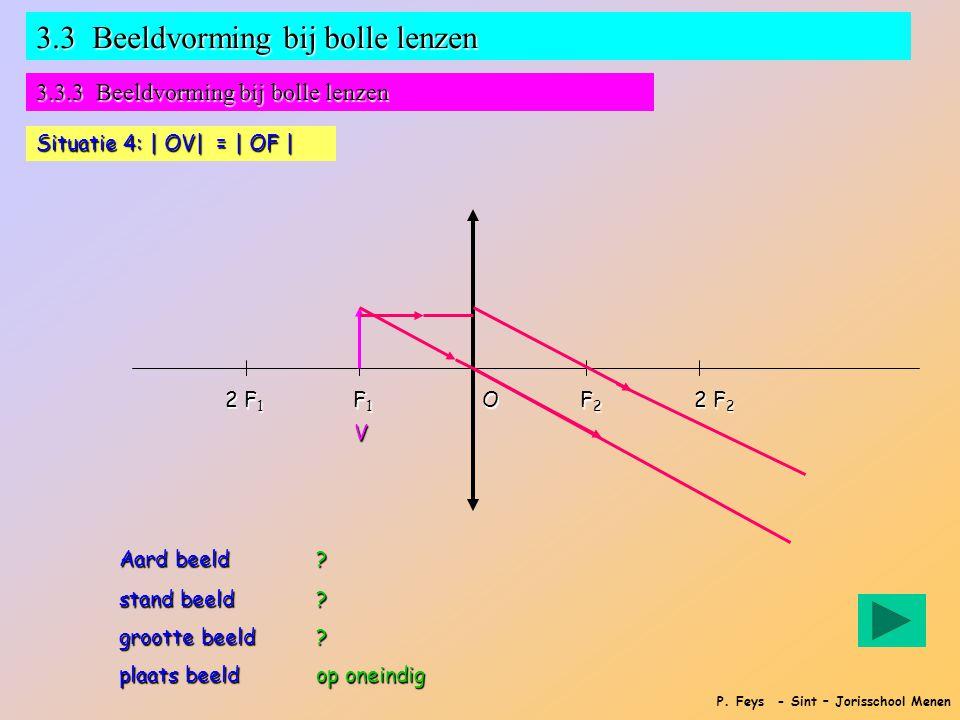 P. Feys - Sint – Jorisschool Menen 3.3 Beeldvorming bij bolle lenzen 3.3.3 Beeldvorming bij bolle lenzen Situatie 4: | OV| = | OF | F1F1F1F1 F2F2F2F2O