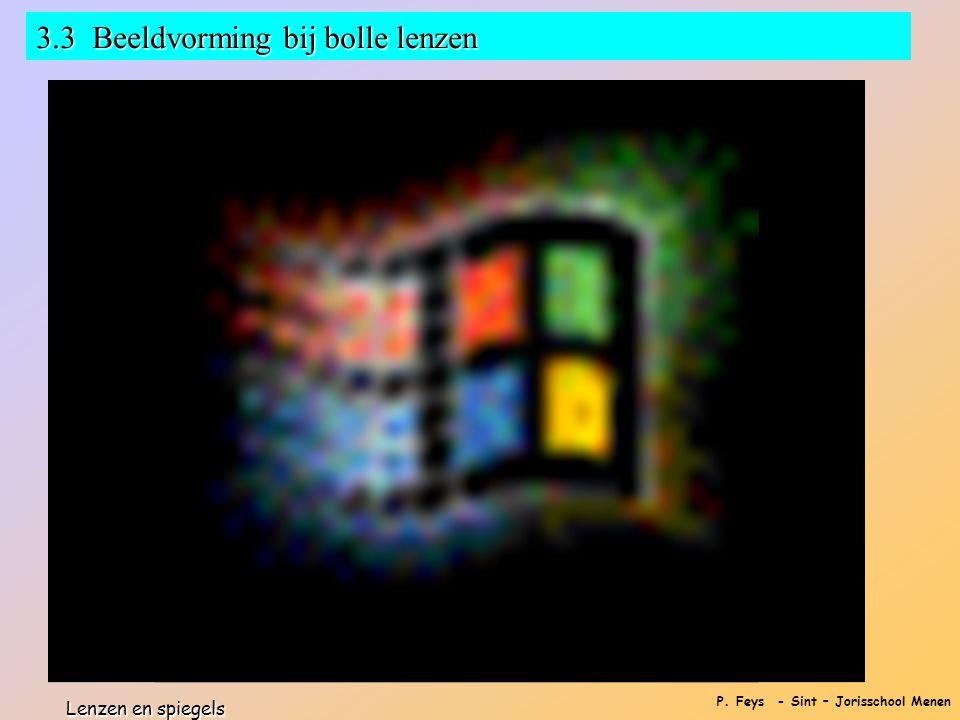 P. Feys - Sint – Jorisschool Menen Lenzen en spiegels 3.3 Beeldvorming bij bolle lenzen