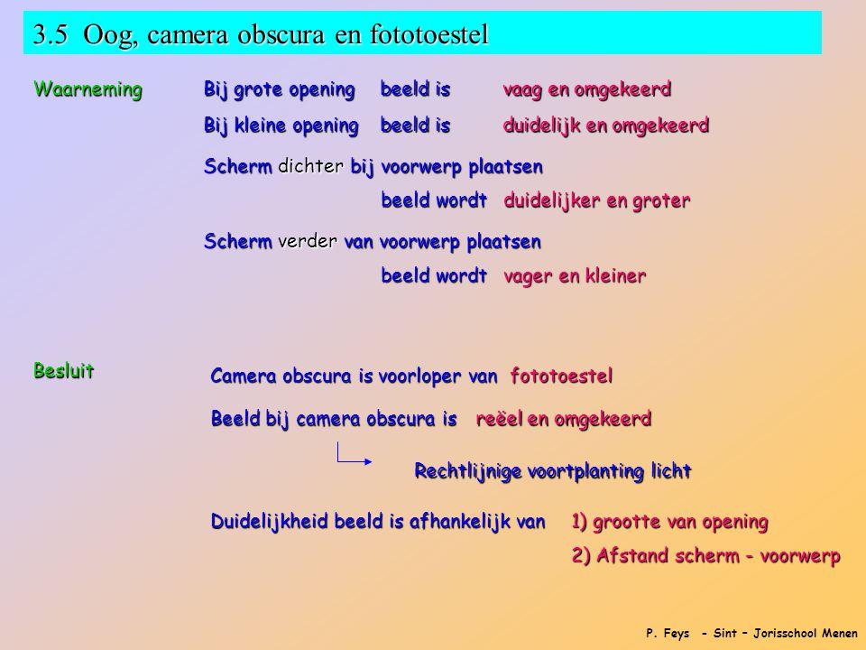 P. Feys - Sint – Jorisschool Menen 3.5 Oog, camera obscura en fototoestel Waarneming Bij grote opening beeld is vaag en omgekeerd Bij kleine opening b