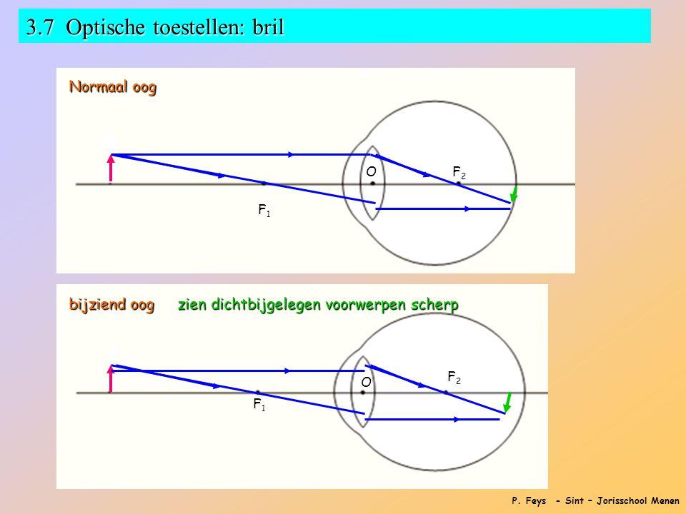 P. Feys - Sint – Jorisschool Menen 3.7 Optische toestellen: bril F1F1F1F1 O F2F2F2F2 Normaal oog bijziend oog zien dichtbijgelegen voorwerpen scherp F