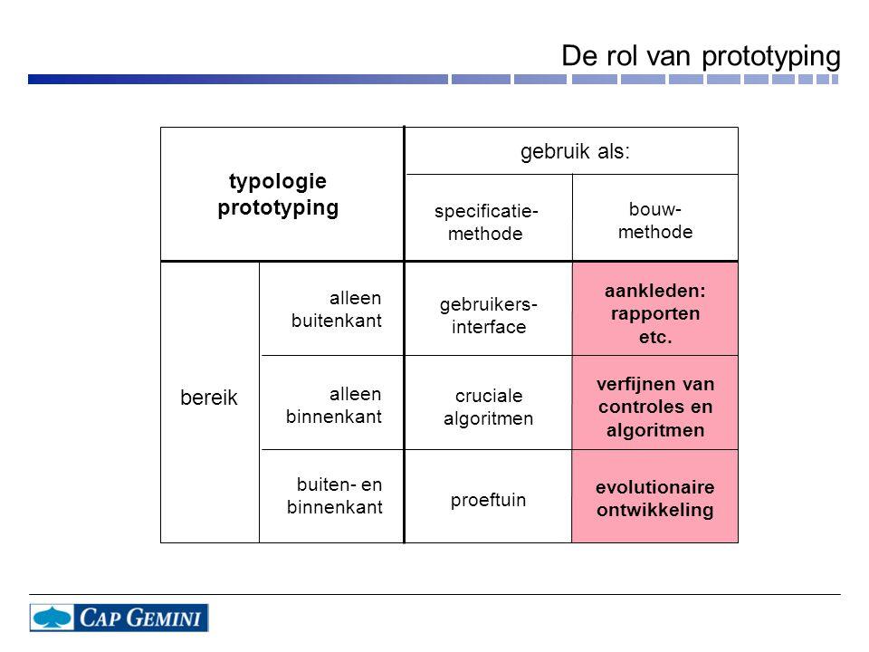 typologie prototyping gebruik als: specificatie- methode bouw- methode gebruikers- interface aankleden: rapporten etc. cruciale algoritmen verfijnen v