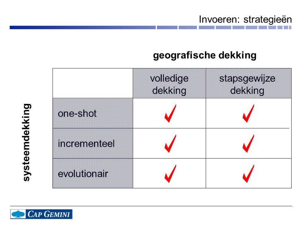 Invoeren: strategieën one-shot evolutionair volledige dekking stapsgewijze dekking geografische dekking systeemdekking incrementeel