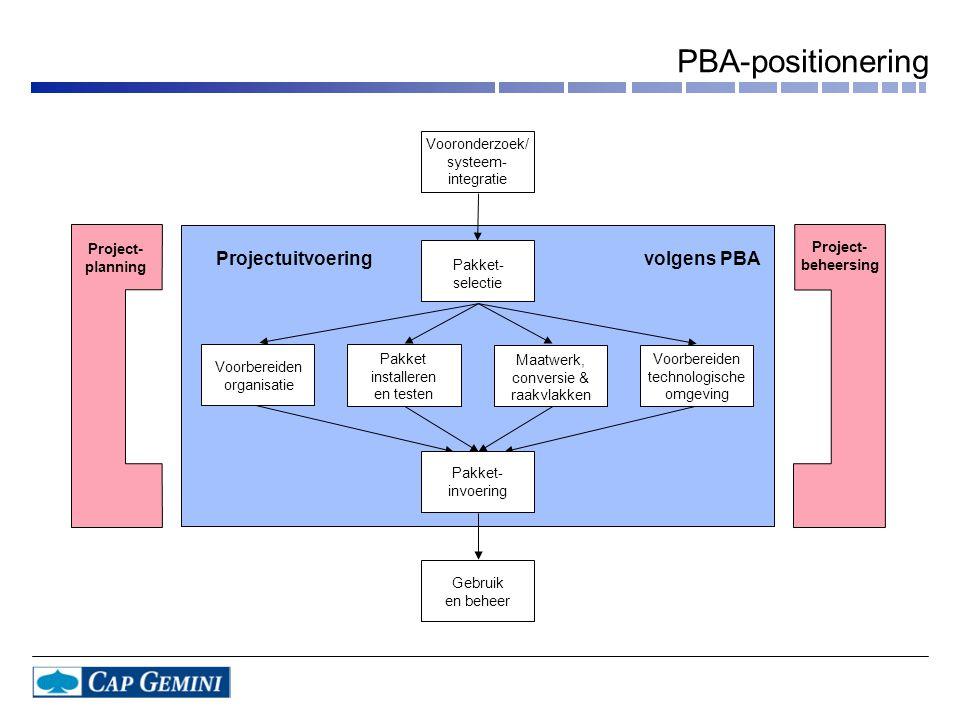 Project- planning Project- beheersing Gebruik en beheer Pakket- selectie Vooronderzoek/ systeem- integratie Pakket- invoering Voorbereiden technologis