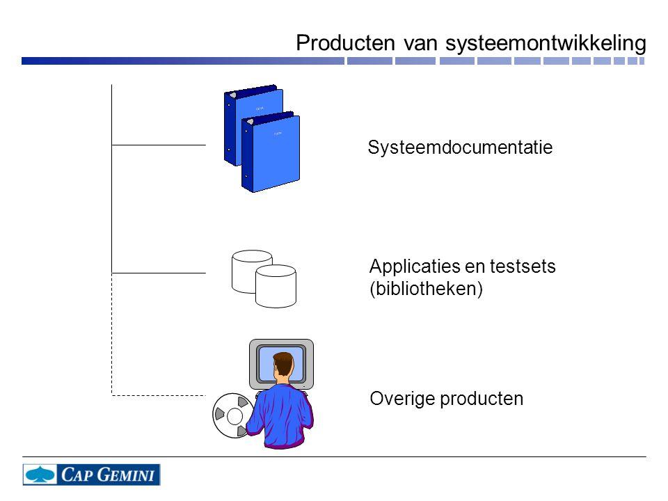 Systeemdocumentatie Applicaties en testsets (bibliotheken) Overige producten Producten van systeemontwikkeling