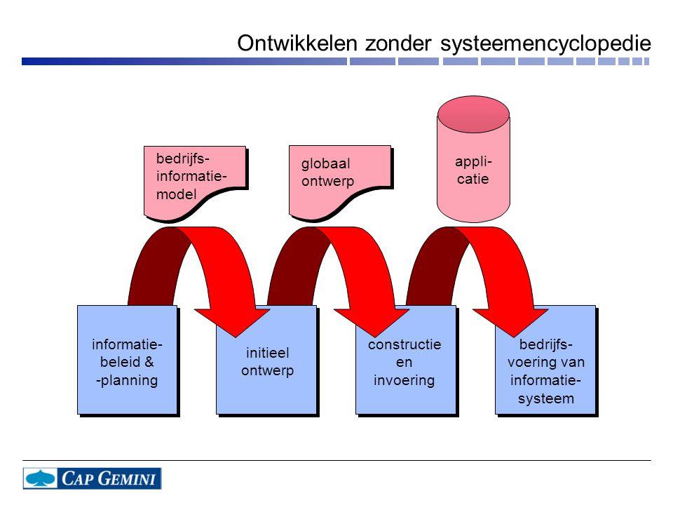 bedrijfs- informatie- model globaal ontwerp appli- catie bedrijfs- voering van informatie- systeem constructie en invoering initieel ontwerp informati