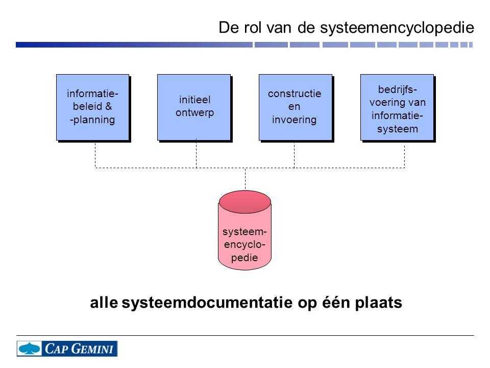 bedrijfs- voering van informatie- systeem constructie en invoering initieel ontwerp informatie- beleid & -planning systeem- encyclo- pedie De rol van