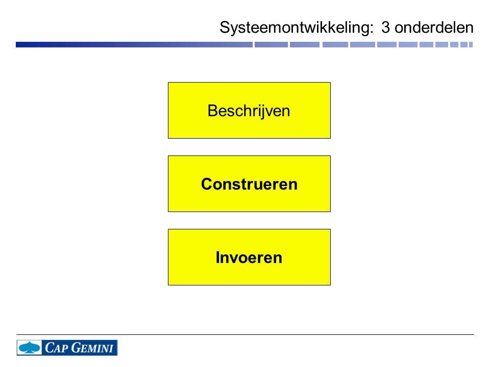 Systeemontwikkeling: 3 onderdelen Beschrijven Construeren Invoeren