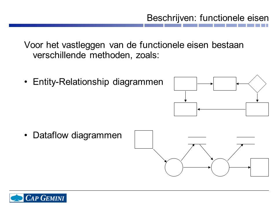 Beschrijven: functionele eisen Voor het vastleggen van de functionele eisen bestaan verschillende methoden, zoals: •Entity-Relationship diagrammen •Da