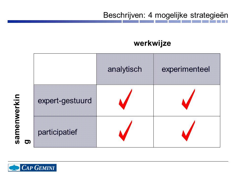 Beschrijven: 4 mogelijke strategieën expert-gestuurd participatief analytischexperimenteel werkwijze samenwerkin g
