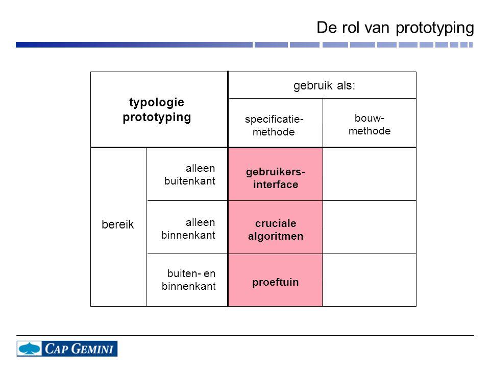 typologie prototyping gebruik als: specificatie- methode bouw- methode gebruikers- interface cruciale algoritmen proeftuin alleen buitenkant alleen bi