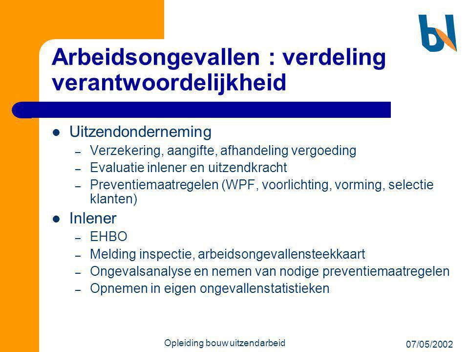 07/05/2002 Opleiding bouw uitzendarbeid Arbeidsongevallen : verdeling verantwoordelijkheid  Uitzendonderneming – Verzekering, aangifte, afhandeling v
