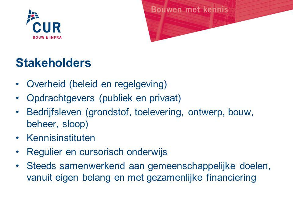 Stakeholders •Overheid (beleid en regelgeving) •Opdrachtgevers (publiek en privaat) •Bedrijfsleven (grondstof, toelevering, ontwerp, bouw, beheer, slo