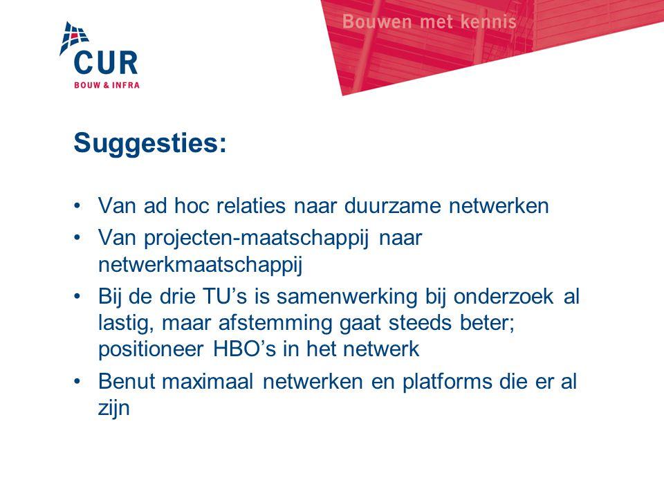 Suggesties: •Van ad hoc relaties naar duurzame netwerken •Van projecten-maatschappij naar netwerkmaatschappij •Bij de drie TU's is samenwerking bij on