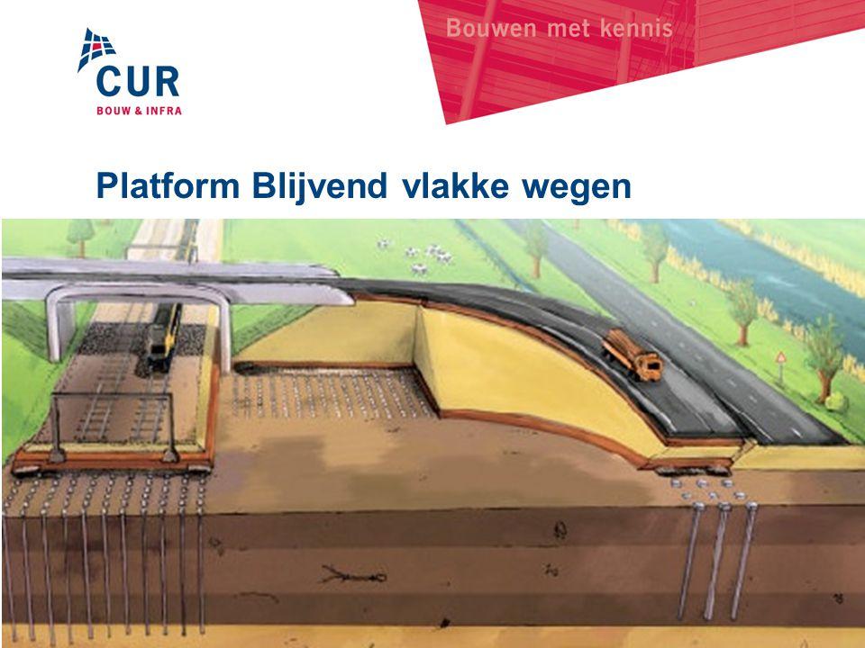 Platform Blijvend vlakke wegen