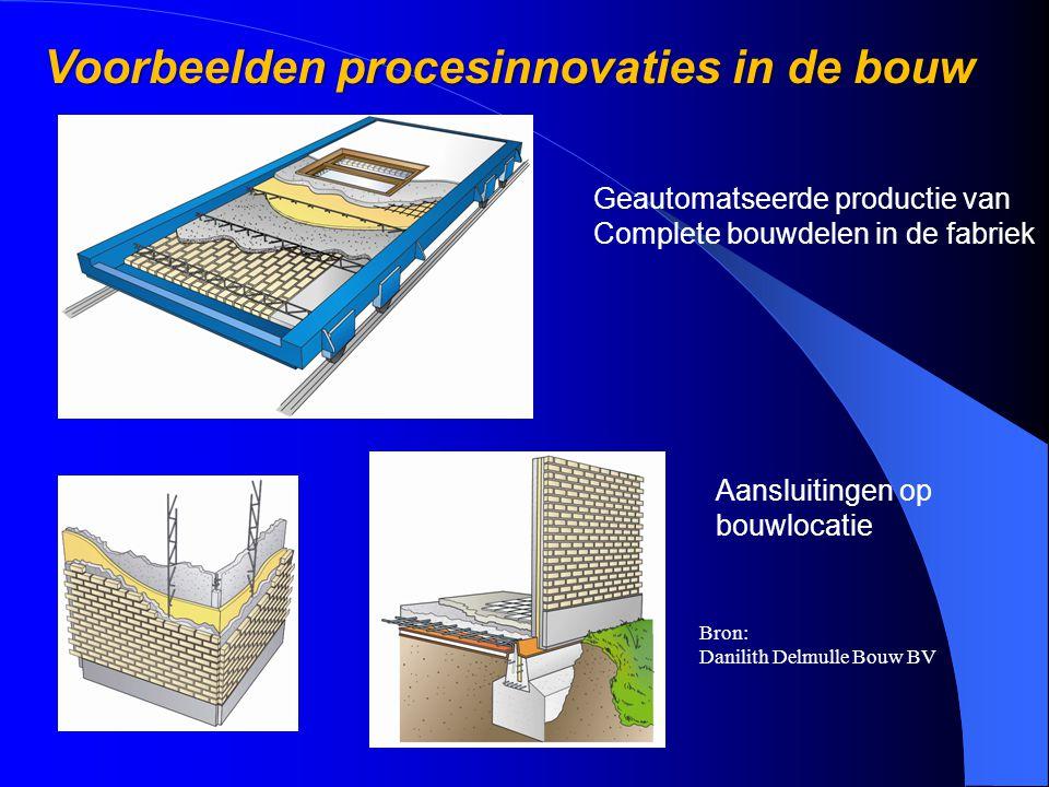 Voorbeelden procesinnovaties in de bouw Geautomatseerde productie van Complete bouwdelen in de fabriek Bron: Danilith Delmulle Bouw BV Aansluitingen o