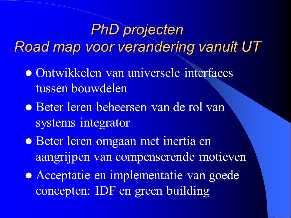 PhD projecten Road map voor verandering vanuit UT  Ontwikkelen van universele interfaces tussen bouwdelen  Beter leren beheersen van de rol van syst