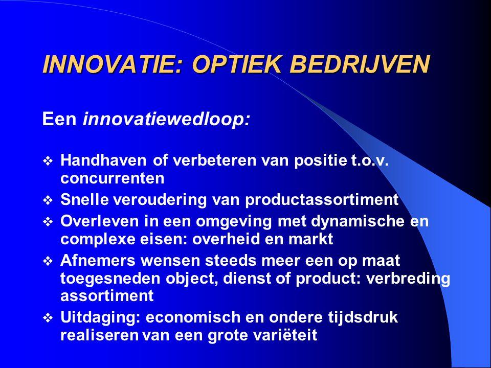 INNOVATIE: OPTIEK BEDRIJVEN Een innovatiewedloop:  Handhaven of verbeteren van positie t.o.v. concurrenten  Snelle veroudering van productassortimen