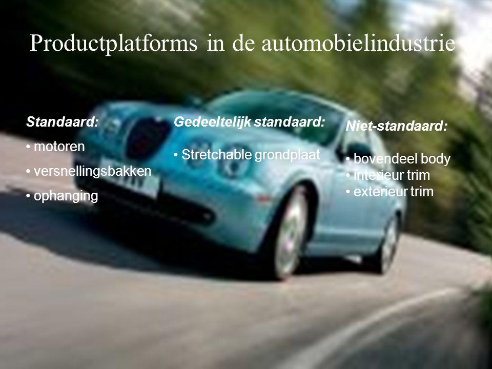 Standaard: • motoren • versnellingsbakken • ophanging Gedeeltelijk standaard: • Stretchable grondplaat Niet-standaard: • bovendeel body • interieur tr
