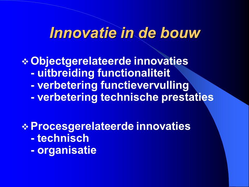 Innovatie in de bouw  Objectgerelateerde innovaties - uitbreiding functionaliteit - verbetering functievervulling - verbetering technische prestaties