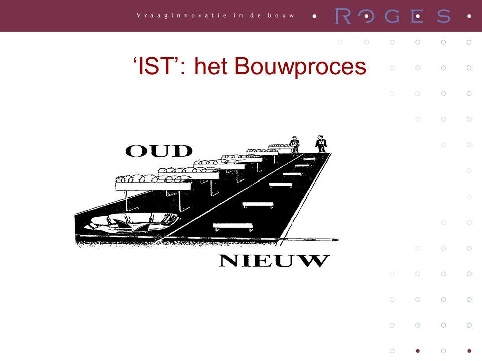 IST : het traditionele productiesysteem de rol van de vrager •Vrager organiseert alle benodigde expertise •Vrager definieert alle technische oplossingen •Vrager bepaalt proces •Vrager zoekt naar een 'stapelaar' en ziet lijdzaam een prijs op zich afkomen: o te hoog: bezuinigen (kaasschaaf) o te laag: weggeven aan 'leuke aanvullingen' www.roges.nl