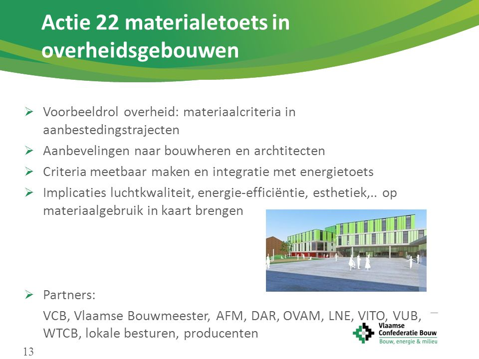  Herbruikbare gebouwelementen verlagen levenscycluskost  Aangepast aan toekomstige sociaal-maatschappelijke noden  Voorraadbron voor toekomstige bouwconstructies  Link met EWI projecten  Brownfields als potentieel  Proefproject scholenbouw Eeklo  Proefproject sociale woningbouw Zelzate  Partners: KU Leuven, VCB, WTCB, OVAM, VITO, Sociale huisvestingsmaatschappij, RWO, GO, OVAM Actie 23: Potentieel dynamisch bouwen