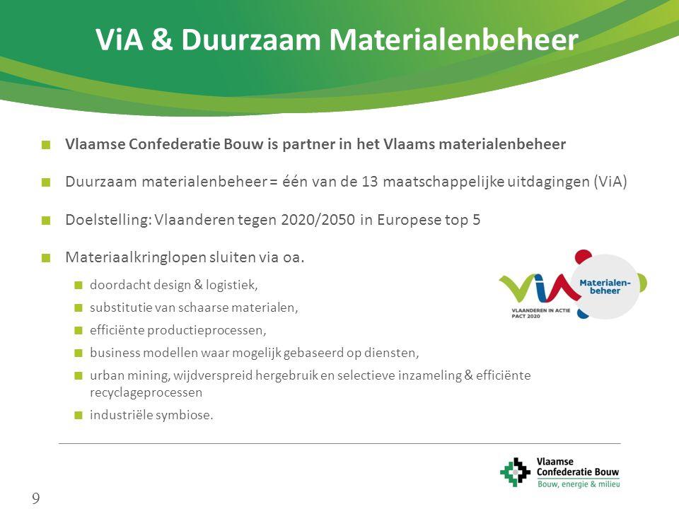 Vlaams Materialenprogramma Clusters: • Bouw • Chemie • Metalen • Bio-economie Randvoorwaarden: • Duurzaam design • Slim samenwerken • Slim investeren • Betere regelgeving Waardeketens: • Ontwerper, Producent, Distributie, Consument, Eindverwerker • Maatschappelijke geledingen