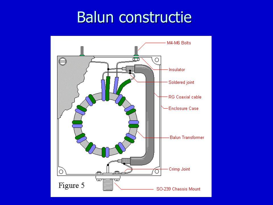 Balun constructie
