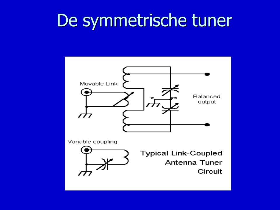 De symmetrische tuner