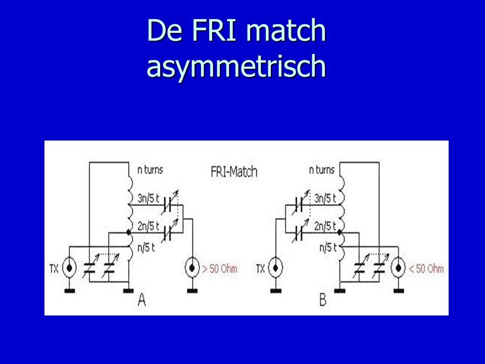 De FRI match asymmetrisch