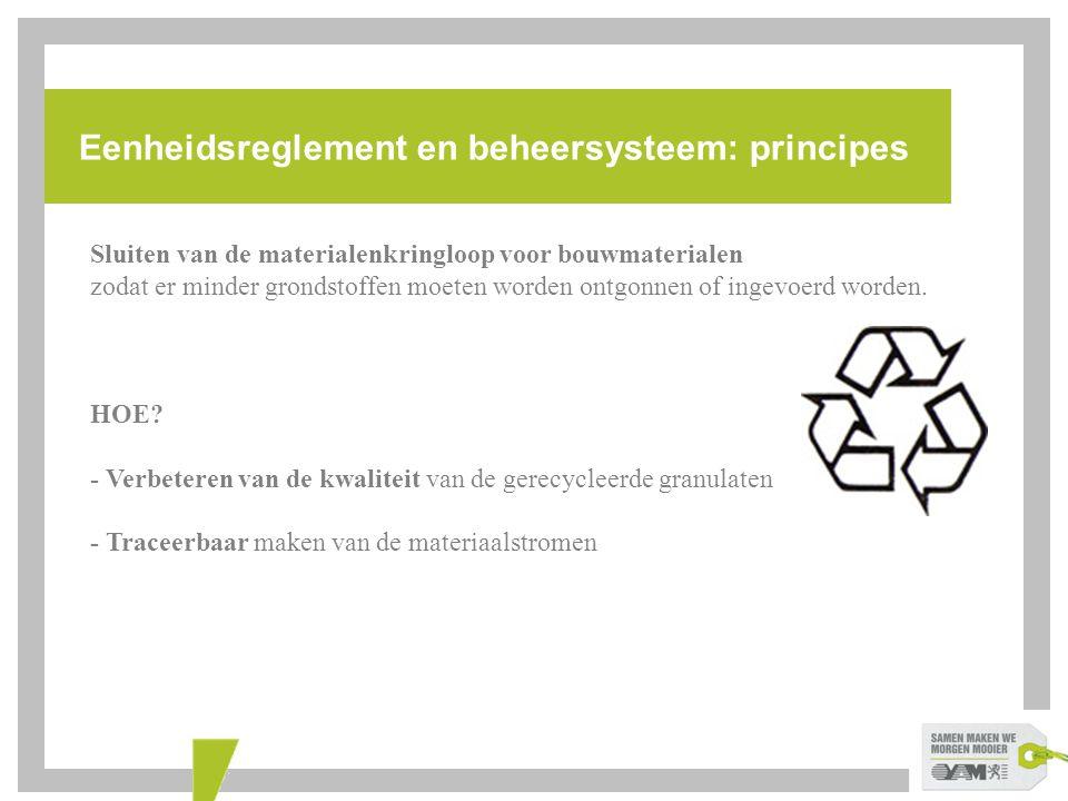 Eenheidsreglement en beheersysteem: principes Sluiten van de materialenkringloop voor bouwmaterialen zodat er minder grondstoffen moeten worden ontgon