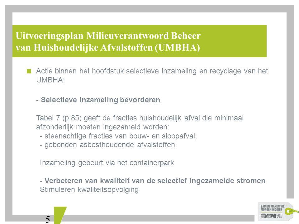 5 Uitvoeringsplan Milieuverantwoord Beheer van Huishoudelijke Afvalstoffen (UMBHA)  Actie binnen het hoofdstuk selectieve inzameling en recyclage van