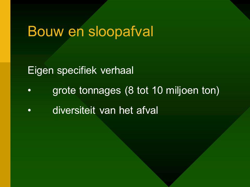Bouw en sloopafval Eigen specifiek verhaal •grote tonnages (8 tot 10 miljoen ton) •diversiteit van het afval