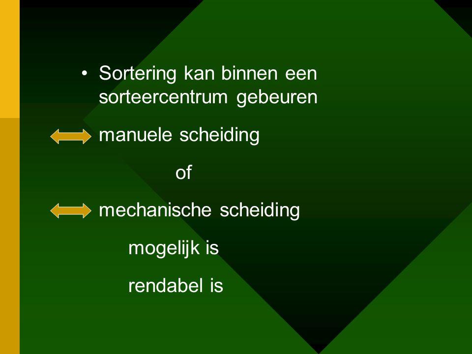 •Sortering kan binnen een sorteercentrum gebeuren manuele scheiding of mechanische scheiding mogelijk is rendabel is
