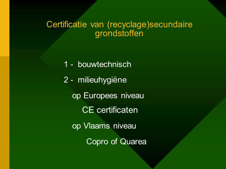 Certificatie van (recyclage)secundaire grondstoffen 1 - bouwtechnisch 2 - milieuhygiëne op Europees niveau CE certificaten op Vlaams niveau Copro of Q