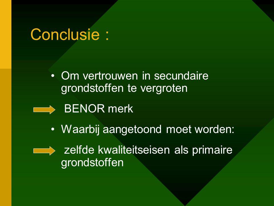 Conclusie : •Om vertrouwen in secundaire grondstoffen te vergroten BENOR merk •Waarbij aangetoond moet worden: zelfde kwaliteitseisen als primaire grondstoffen
