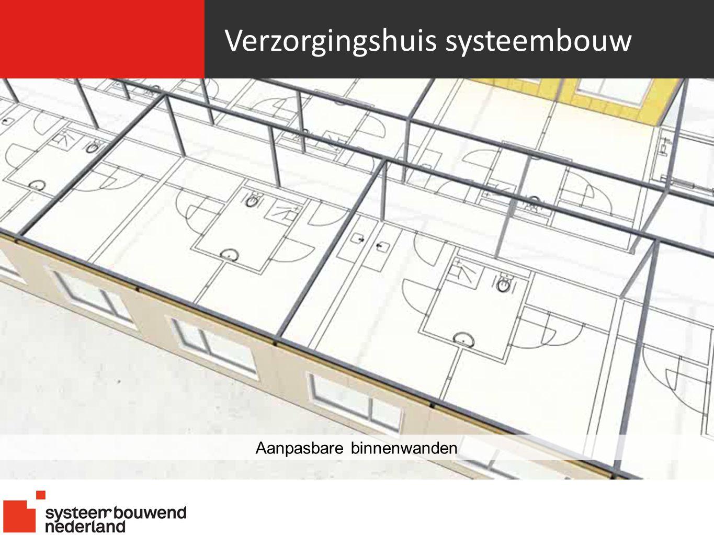Verzorgingshuis systeembouw Aanpasbare binnenwanden