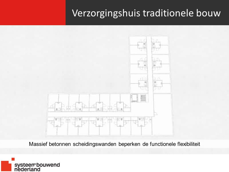 Verzorgingshuis traditionele bouw Massief betonnen scheidingswanden beperken de functionele flexibiliteit