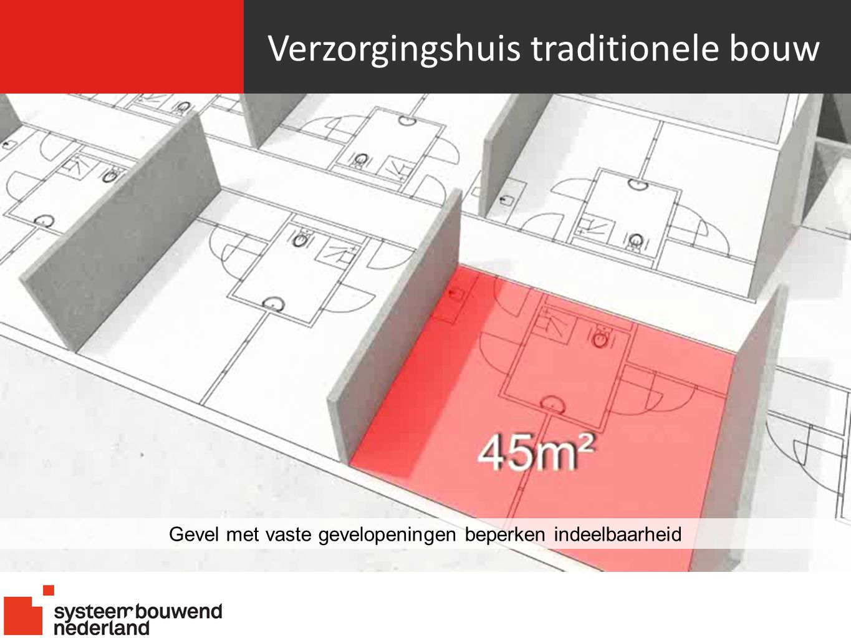 Verzorgingshuis traditionele bouw Minimale isolatie is op lange termijn onvoldoende