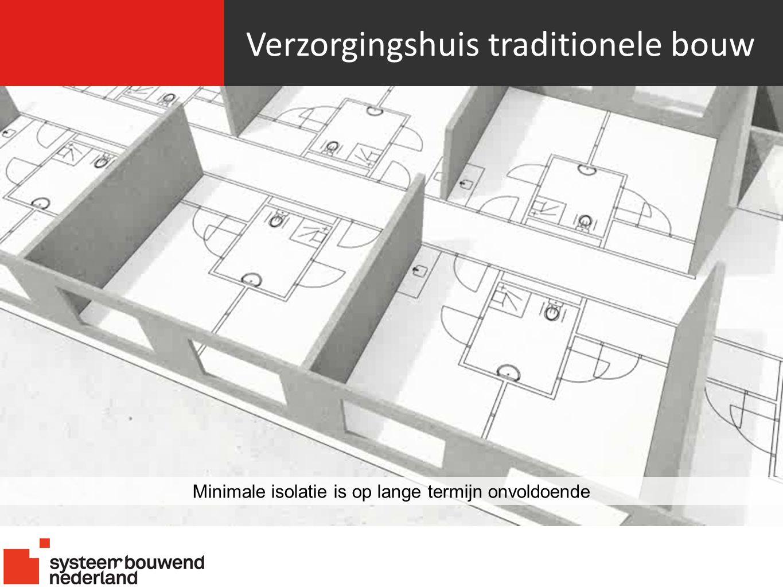 Conclusies Systeembouw heeft een reeks goede eigenschappen, zoals: ‣ Mogelijkheid tot het aanpassen van het gebouw.