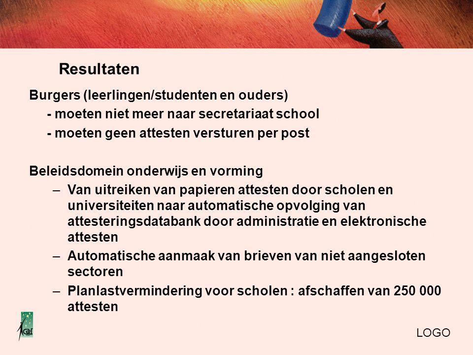 Resultaten LOGO Burgers (leerlingen/studenten en ouders) - moeten niet meer naar secretariaat school - moeten geen attesten versturen per post Beleids