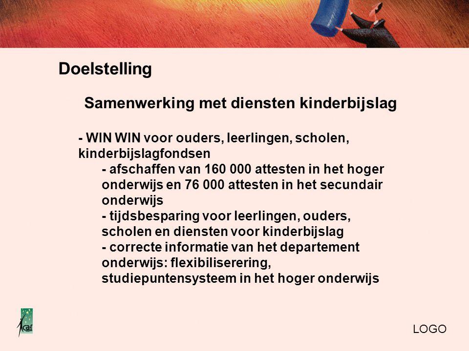 Doelstelling LOGO Samenwerking met diensten kinderbijslag - WIN WIN voor ouders, leerlingen, scholen, kinderbijslagfondsen - afschaffen van 160 000 at
