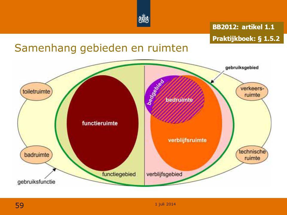 59 1 juli 2014 Samenhang gebieden en ruimten BB2012: artikel 1.1 Praktijkboek: § 1.5.2
