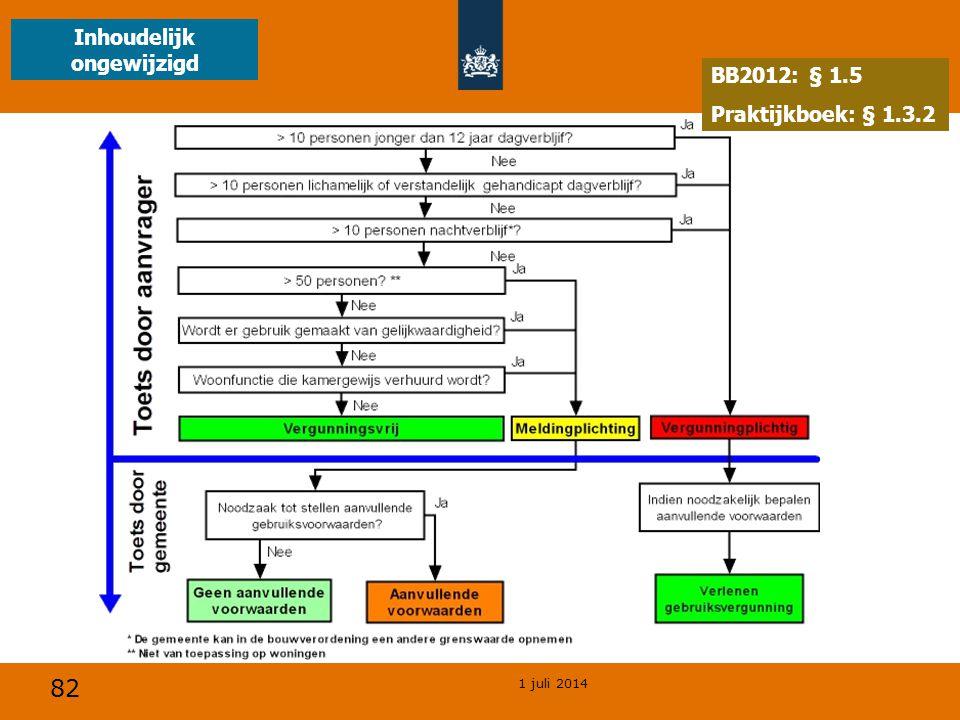 82 1 juli 2014 BB2012: § 1.5 Praktijkboek: § 1.3.2 Inhoudelijk ongewijzigd