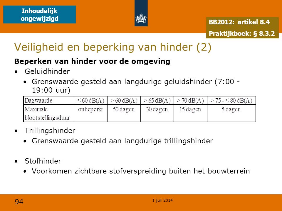 94 1 juli 2014 Veiligheid en beperking van hinder (2) Beperken van hinder voor de omgeving •Geluidhinder •Grenswaarde gesteld aan langdurige geluidshinder (7:00 - 19:00 uur) •Trillingshinder •Grenswaarde gesteld aan langdurige trillingshinder •Stofhinder •Voorkomen zichtbare stofverspreiding buiten het bouwterrein BB2012: artikel 8.4 Praktijkboek: § 8.3.2 Inhoudelijk ongewijzigd