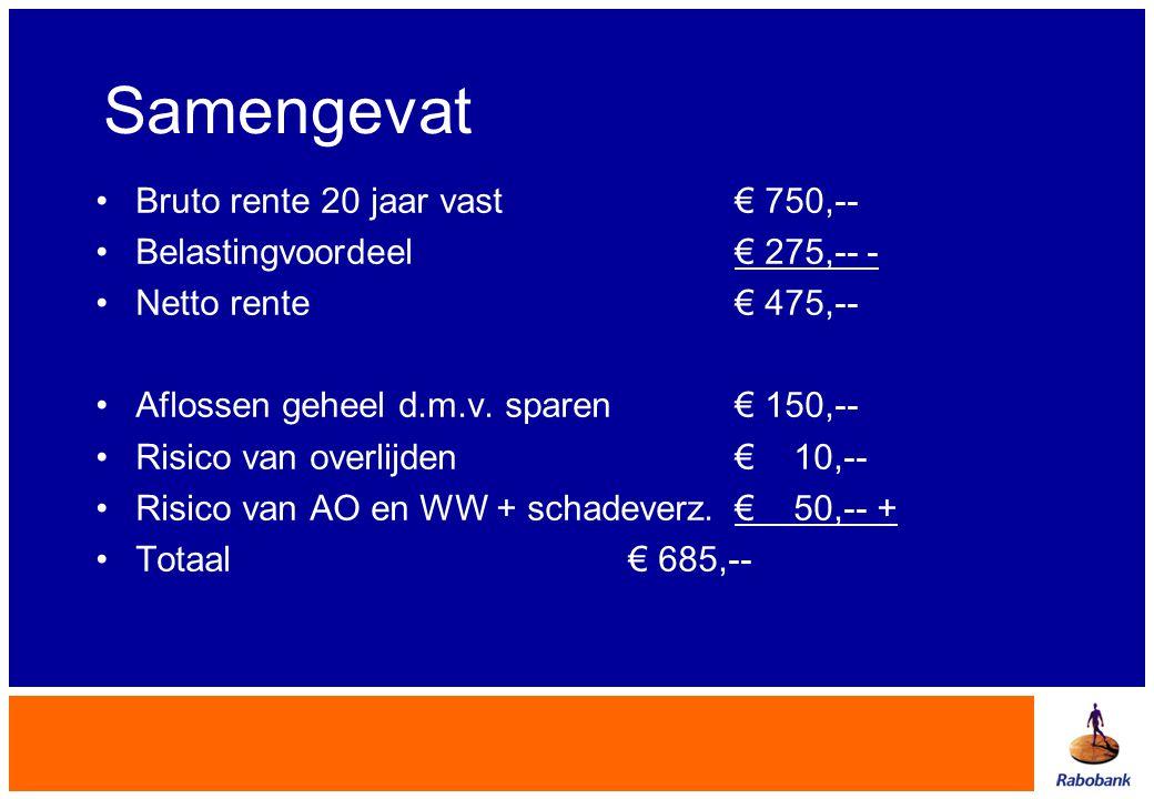 Samengevat •Bruto rente 20 jaar vast€ 750,-- •Belastingvoordeel€ 275,-- - •Netto rente € 475,-- •Aflossen geheel d.m.v. sparen€ 150,-- •Risico van ove