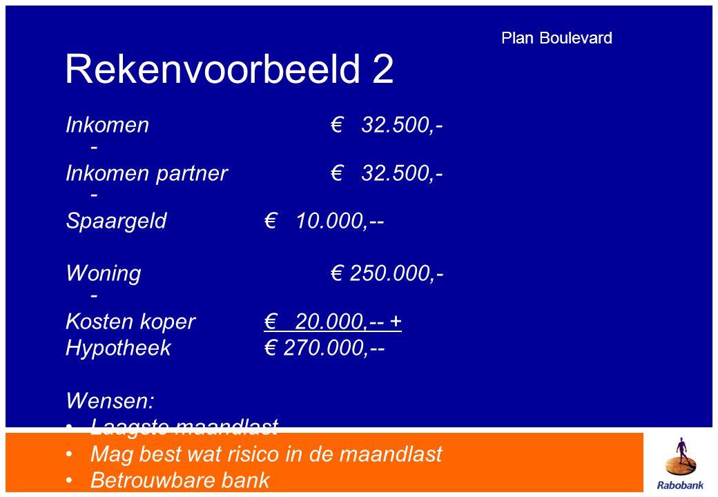 Rekenvoorbeeld 2 Inkomen€ 32.500,- - Inkomen partner€ 32.500,- - Spaargeld € 10.000,-- Woning€ 250.000,- - Kosten koper€ 20.000,-- + Hypotheek € 270.0