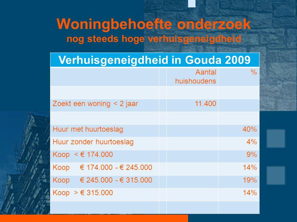 Woningbehoefte onderzoek nog steeds hoge verhuisgeneigdheid Verhuisgeneigdheid in Gouda 2009 Aantal huishoudens % Zoekt een woning < 2 jaar11.400 Huur