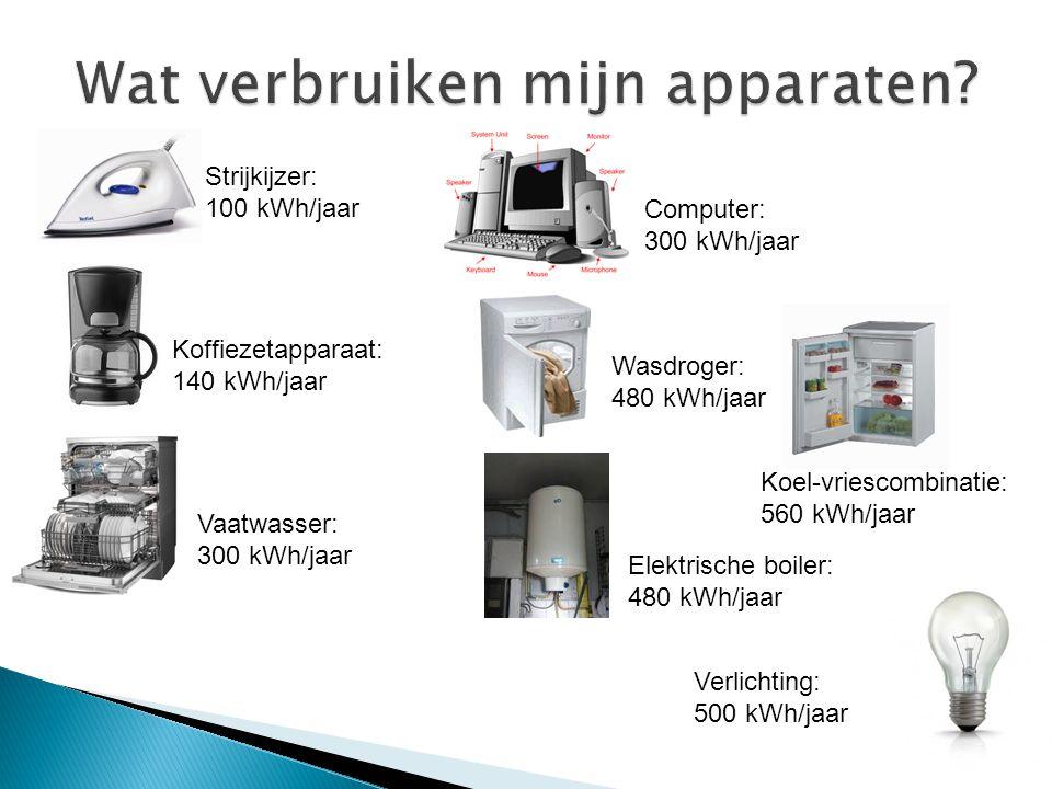 Strijkijzer: 100 kWh/jaar Koffiezetapparaat: 140 kWh/jaar Vaatwasser: 300 kWh/jaar Computer: 300 kWh/jaar Wasdroger: 480 kWh/jaar Elektrische boiler: