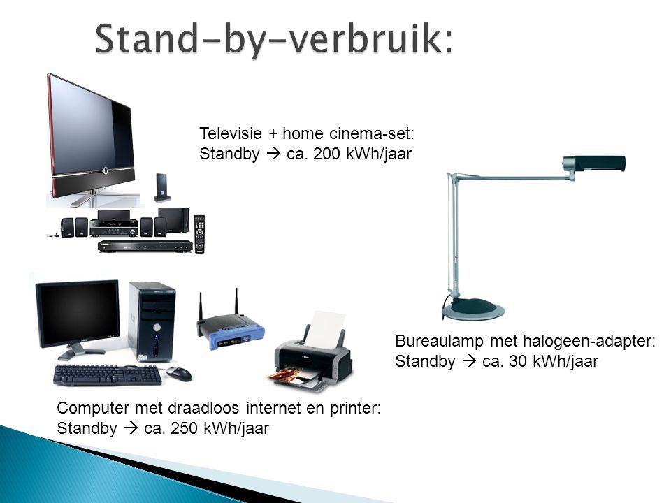 Televisie + home cinema-set: Standby  ca. 200 kWh/jaar Bureaulamp met halogeen-adapter: Standby  ca. 30 kWh/jaar Computer met draadloos internet en