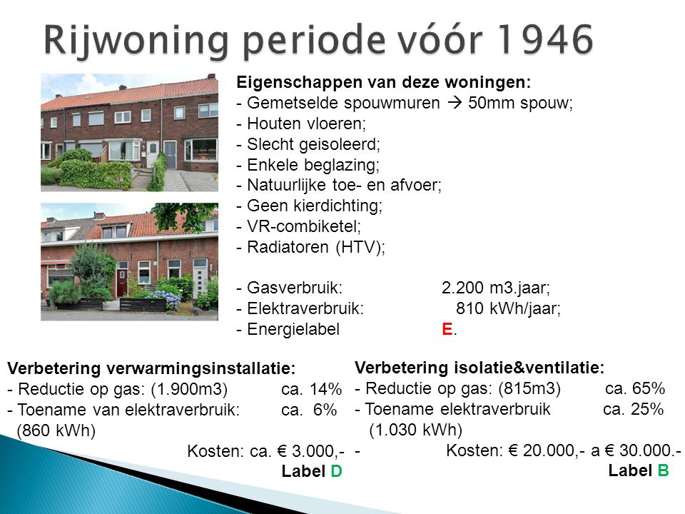 Eigenschappen van deze woningen: - Gemetselde spouwmuren  50mm spouw; - Houten vloeren; - Slecht geisoleerd; - Enkele beglazing; - Natuurlijke toe- e